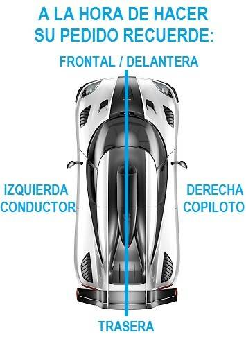 Como pedir lo recambios según el lateral del coche